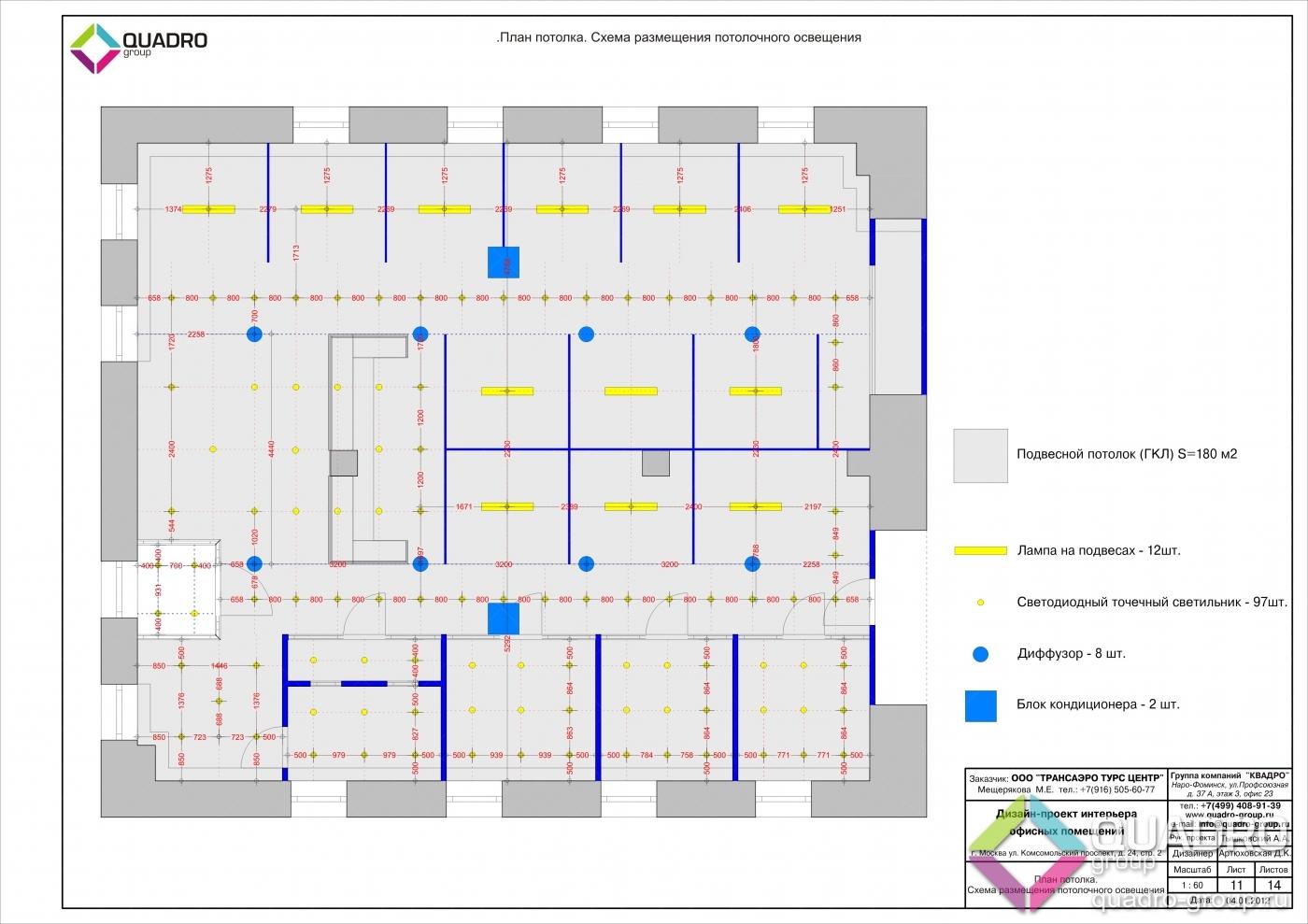 Типы освещения помещения схема